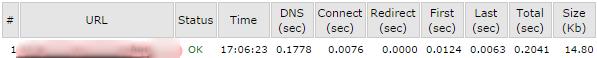 dreamhost server speed test