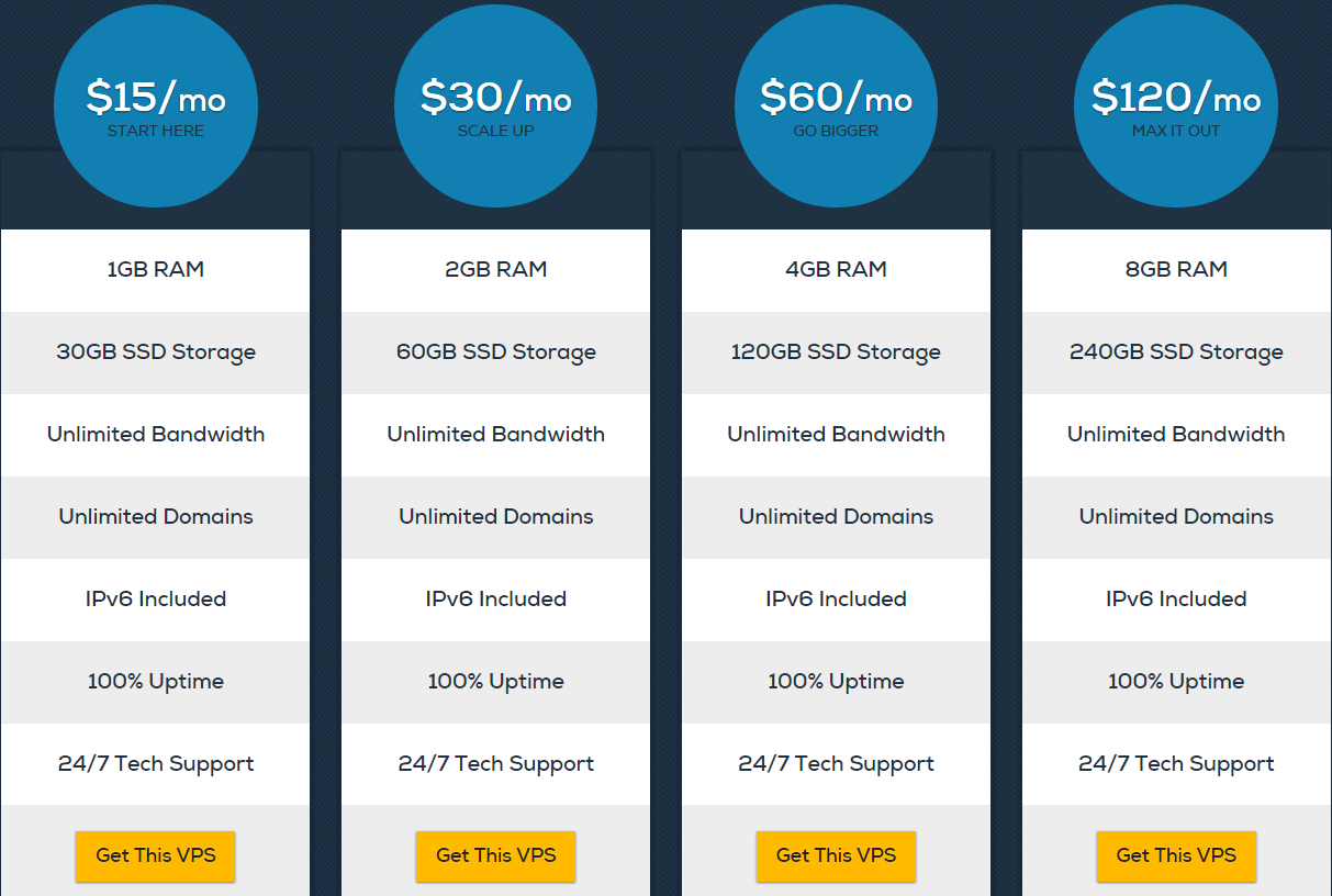 dreamhost vps plans review