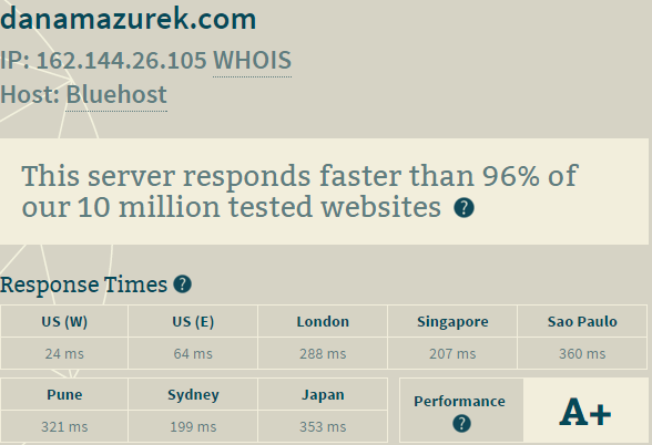 cloud sites response time test