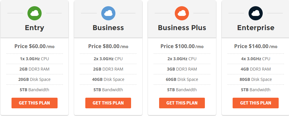 Siteground Cloud Hosting Plans Pricing